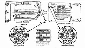 Big Tex Trailer Wiring Diagram
