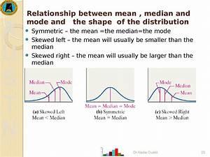 Statistics. Data Description. Data Summarization ...