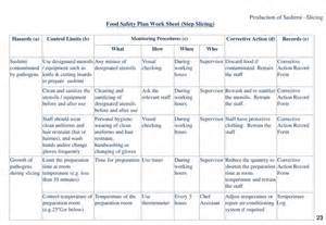 Food Safety HACCP Plan Example