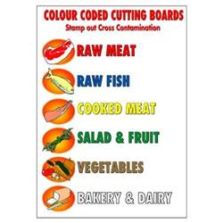 Coloured Kitchen Knives Set Buy Colour Coded Chopping Board Sign In Cheap Price On Alibaba