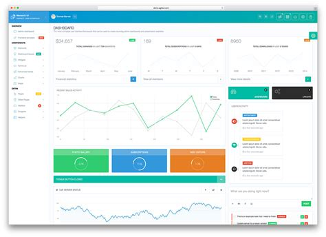free admin template top 32 free responsive html5 admin dashboard templates 2018 colorlib