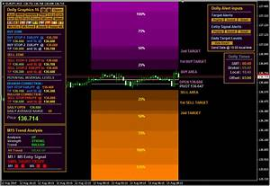 Mt4 Color Schemes Fx Signal