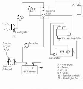 1950 51 Ford 8n Tractor Wiring Diagrams : wiring diagram for ford 9n 2n 8n ~ A.2002-acura-tl-radio.info Haus und Dekorationen