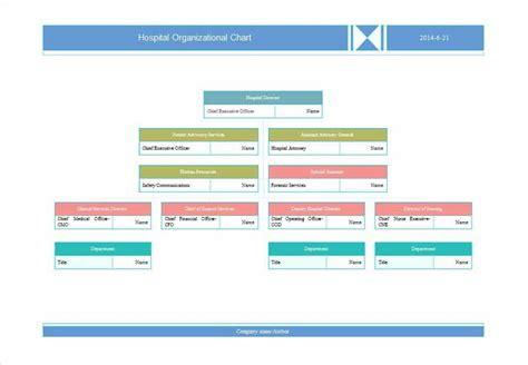 organogram templates word templates