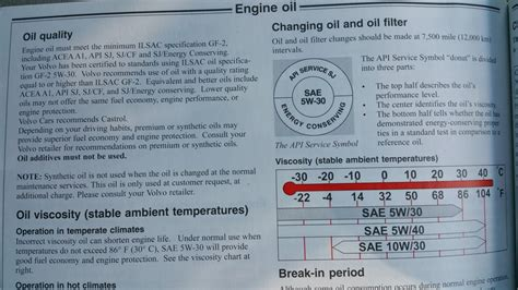 volvo  motor oil requirementsk miles volvo