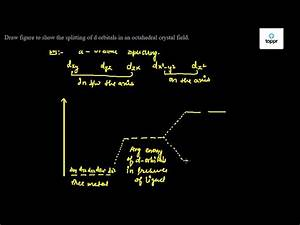 32 Draw The Octahedral Crystal Field Splitting Diagram For