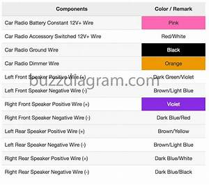 2009 Chrysler Pt Cruiser Radio Wire Schematic