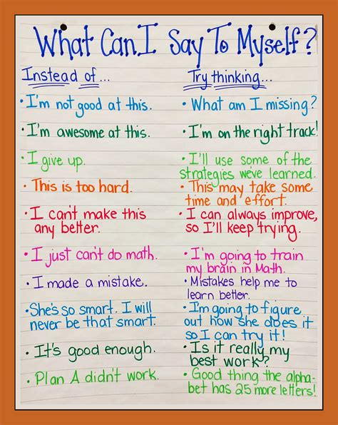 The Power Of Positive Selftalk Mylearningnetwork