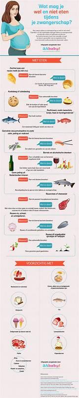 Wat mag je niet eten als je wilt afvallen