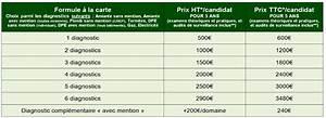 Dekra Controle Technique Tarif : nos tarifs dekra certification ~ Medecine-chirurgie-esthetiques.com Avis de Voitures