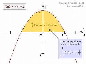 Integral Fläche Berechnen : integration rationaler funktionen rationale funktionen ~ Themetempest.com Abrechnung