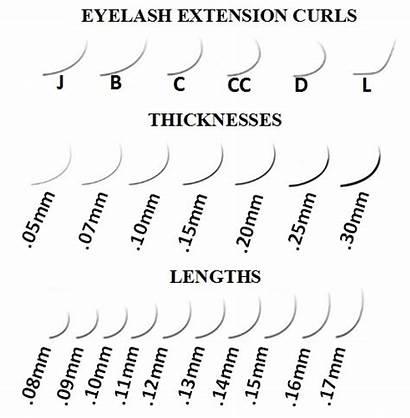 Thickness Lengths Eyelash Extensions Curls Lash Extension