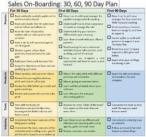 best 25 90 day plan ideas on pinterest financial peace With linkedin strategy template