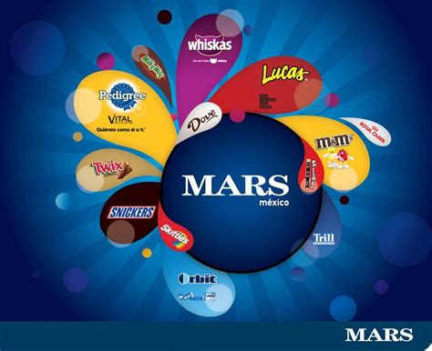 Mars Company Images - Reverse Search