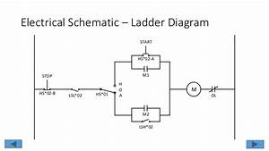 What is a ladder diagram in math best ladder 2018 ladder editor ccuart Choice Image