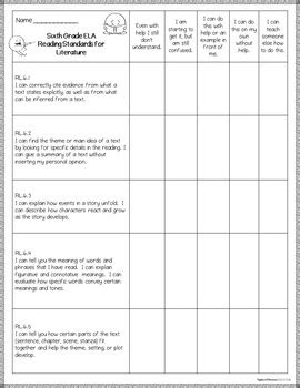 """Sixth Grade Standards Checklists for All Subjects - """"I Can"""
