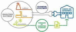 Edf Energie Verte : option lectricit verte pour entreprise co responsable options nergie renouvelable edf ~ Medecine-chirurgie-esthetiques.com Avis de Voitures