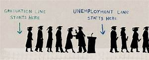 Six Reasons For The Unemployment Of Engineers In India
