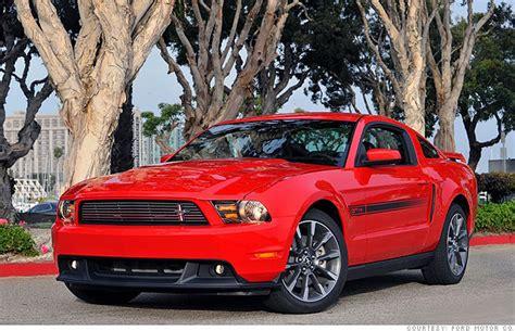 Best American Sports Car Ever