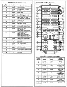 fuze box diagram fixya