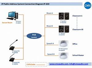 Pa Sound Systems As Well Multiple Speaker Wiring Diagram On Pa