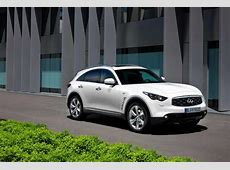 Cars For Sale Great Range Of New Used Cars For Sale Uk