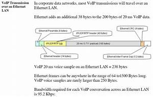 Diagram I Created Illustrating The Voip  Voice Over Ip