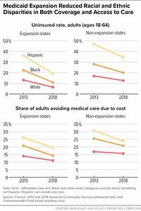 The Far Reaching Benefits Of The Affordable Care Act S