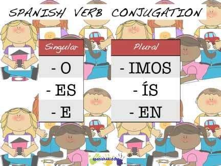 spanish ir verbs  images spanish ir learning