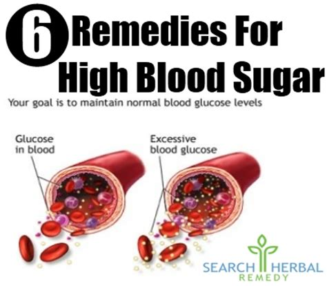 herbal remedies  high blood sugar high blood sugar