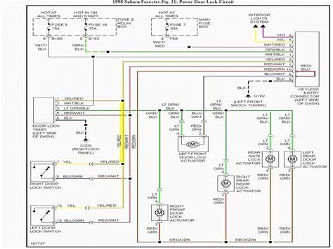 Console Subaru Forester Window Wiring Diagram