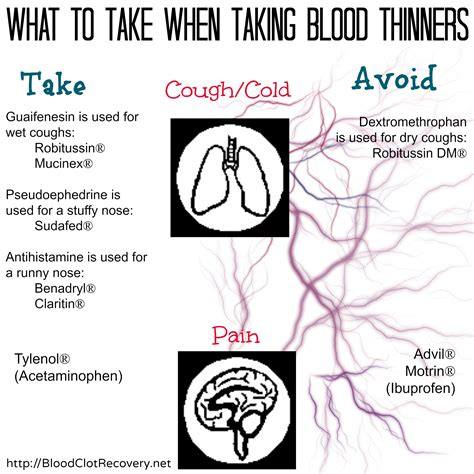 What To Take When Taking Blood Thinners Blood Clot