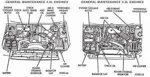 Cherokee Engine Diagram