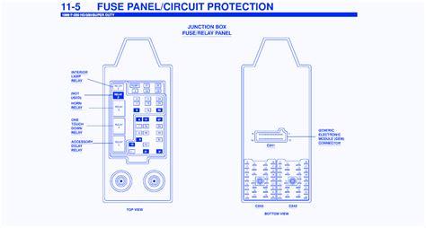 ford    junction fuse boxblock circuit breaker