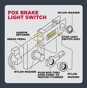 How To Install Fox Body Brake Light Switch | 1980-93 Mustang