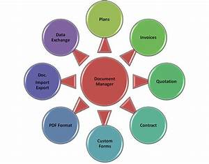 17 best ideas about workflow management system on With document management system krystal