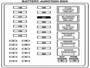 1999 Ford F250 Fuse Box Diagram Archives