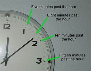 Easy  Illustrated Instructions On How To Tell Time On A