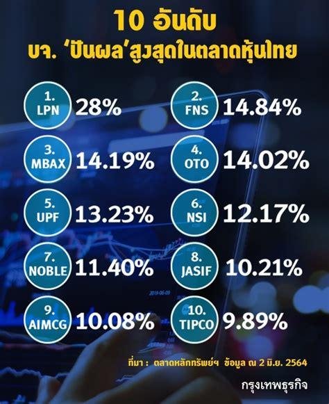 เปิด 10 อันดับ บจ. 'ปันผล'สูงสุดในตลาดหุ้นไทย