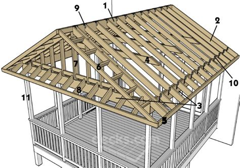gable roof frame ooten how to build a shed part 6