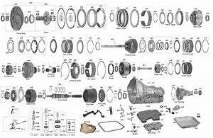 Ford C6 Valve Body Schematic