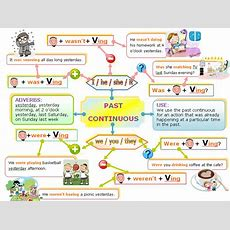 Simple Past Vs Past Continuous  Google Search  Learning English  Gramática Inglesa, Juegos