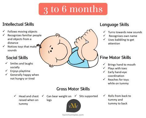 Developmental Milestones 3 6 Months Impremedianet