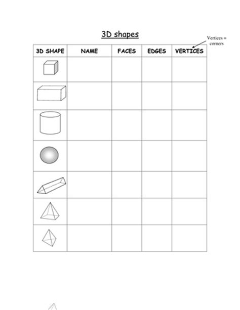 A Worksheet To Aid The Teaching Of 3d Shapes By  Uk Teaching Resources Tes