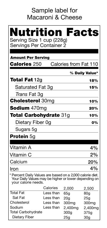Fileus Nutritional Fact Label Svg Wikimedia Commons