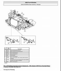 2001 Ford Windstar Serpentine Belt Diagram