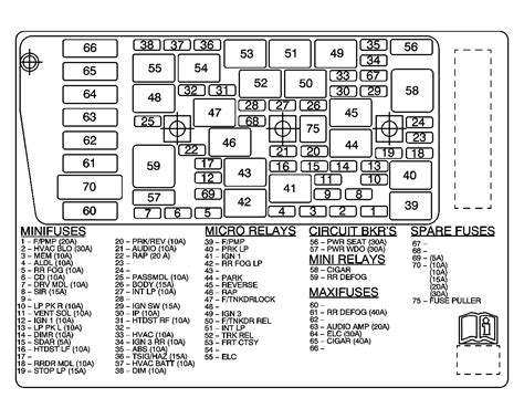 2002 Buick Rendezvou Fuse Panel Diagram by Wrg 6273 2002 Buick Century Fuse Diagram