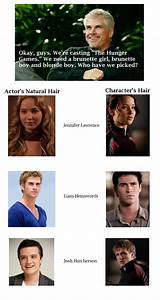 The Hunger Games casting. Never noticed, but kinda funny ...