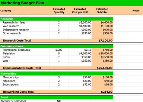 how to create a project budget excel template marketing budget planning