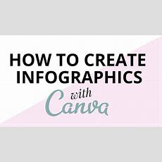 How To Create Infographics (the Ultrasimple & Easy Way) Youtube
